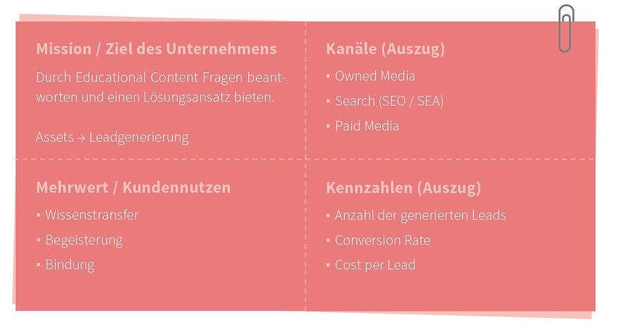 PARK 7-Inbound-Content-aus-FINE-Modell